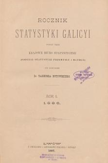 Rocznik Statystyki Galicyi. R. 1