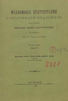 Wiadomości Statystyczne o Stosunkach Krajowych T. 21, z. 2