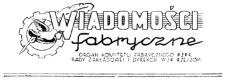 Wiadomości Fabryczne : organ Komitetu Fabrycznego PZPR Rady Zakładowej i Dyrekcji WSK Rzeszów. 1951 (21 grudnia)