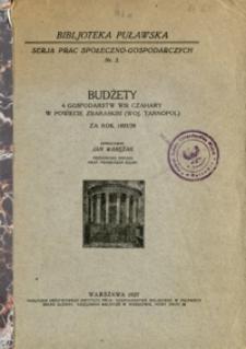 Budżety 4 gospodarstw wsi Czahary w powiecie zbaraskim (woj. Tarnopol) za rok 1925/26